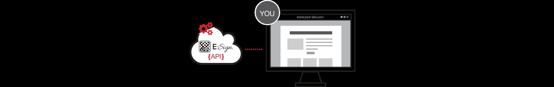 e-sign-api-your-site-main